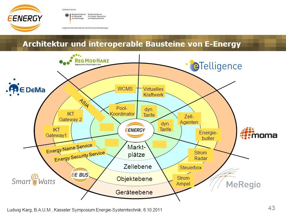 Architektur und interoperable Bausteine von E-Energy