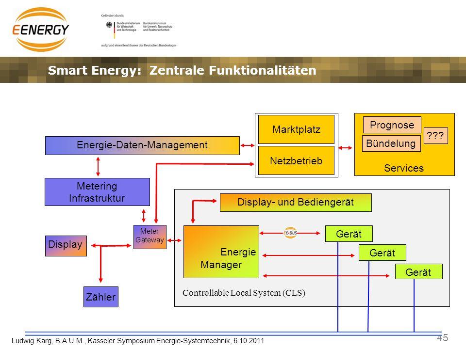 Smart Energy: Zentrale Funktionalitäten