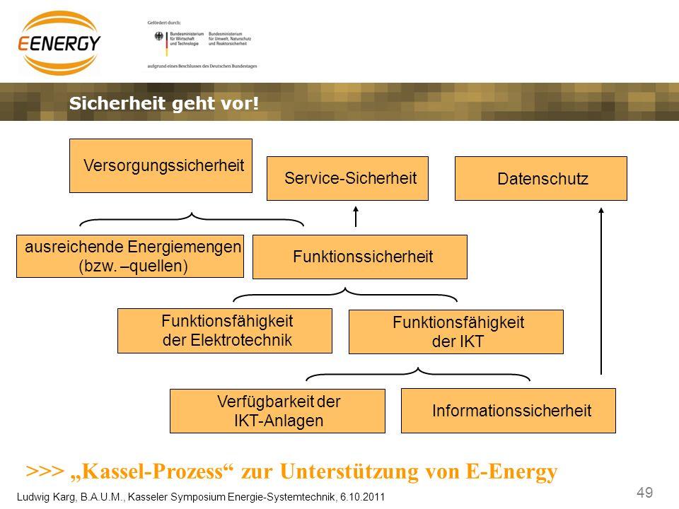 """>>> """"Kassel-Prozess zur Unterstützung von E-Energy"""