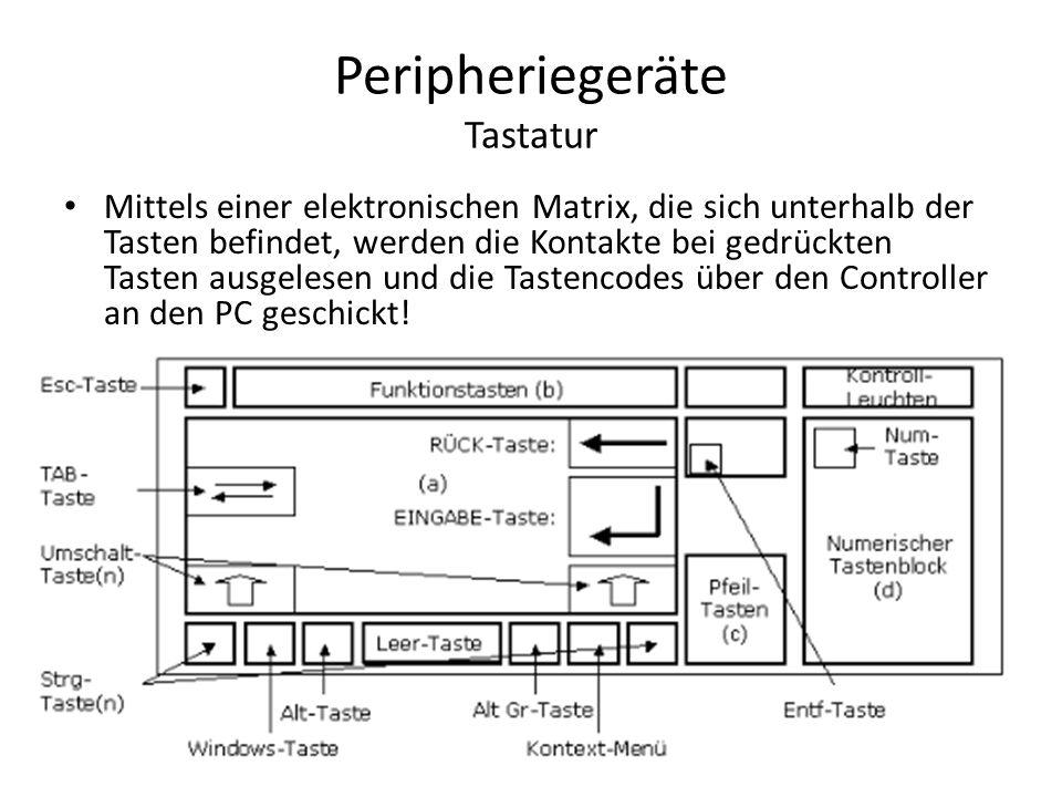 Peripheriegeräte Tastatur