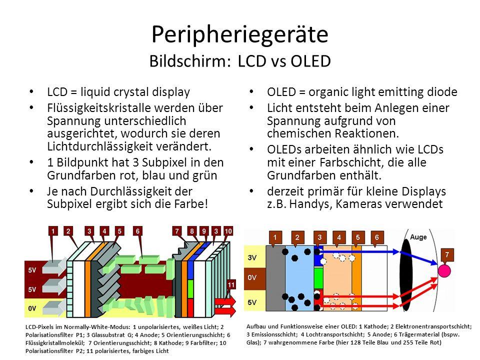 Peripheriegeräte Bildschirm: LCD vs OLED