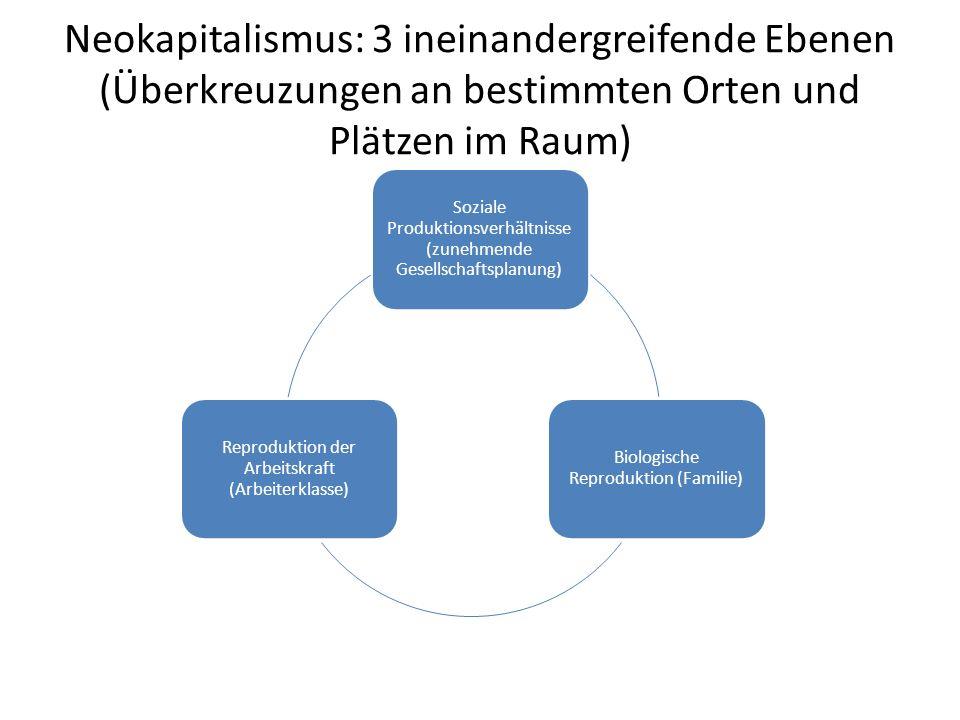 Neokapitalismus: 3 ineinandergreifende Ebenen (Überkreuzungen an bestimmten Orten und Plätzen im Raum)