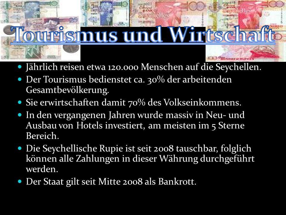 Tourismus und Wirtschaft