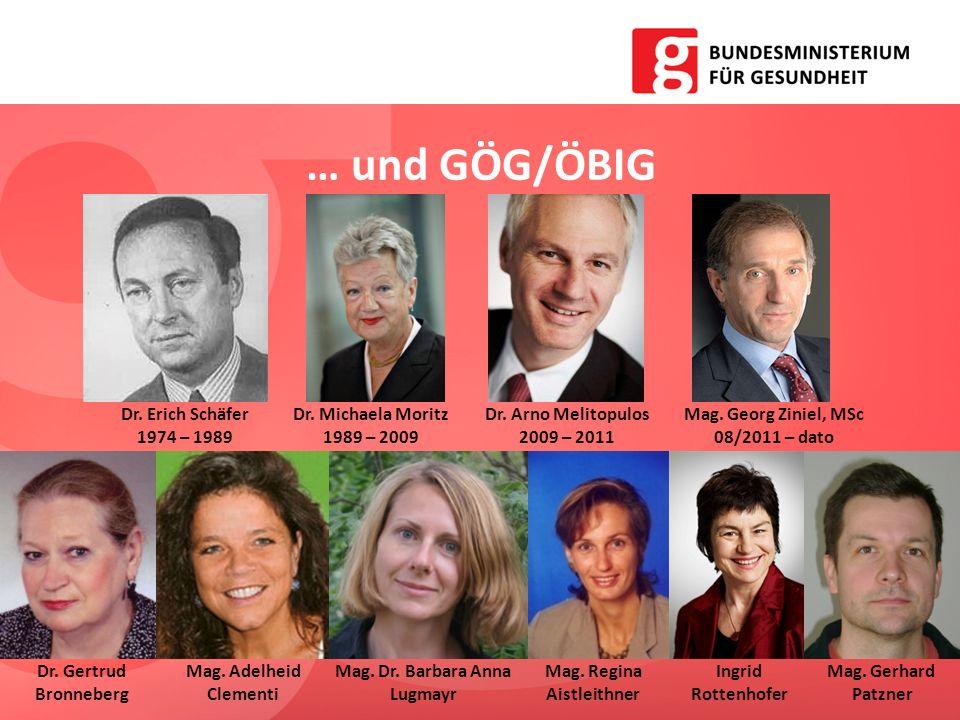… und GÖG/ÖBIG Dr. Erich Schäfer 1974 – 1989 Dr. Michaela Moritz