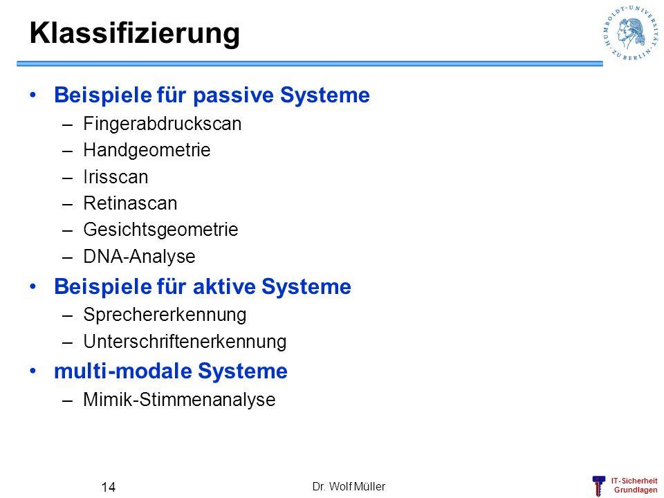 Klassifizierung Beispiele für passive Systeme