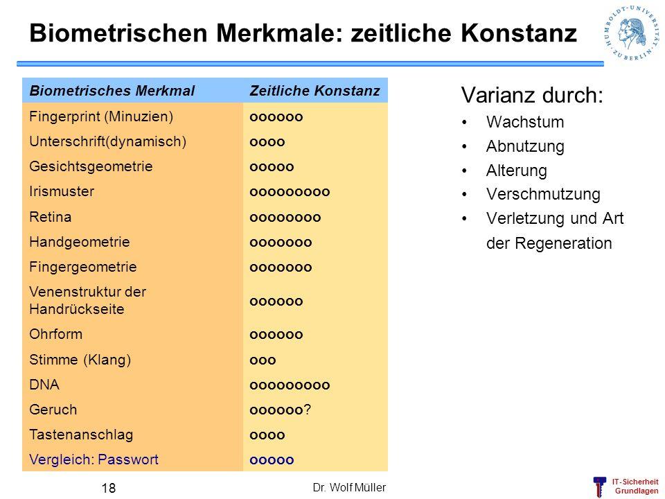 Biometrischen Merkmale: zeitliche Konstanz