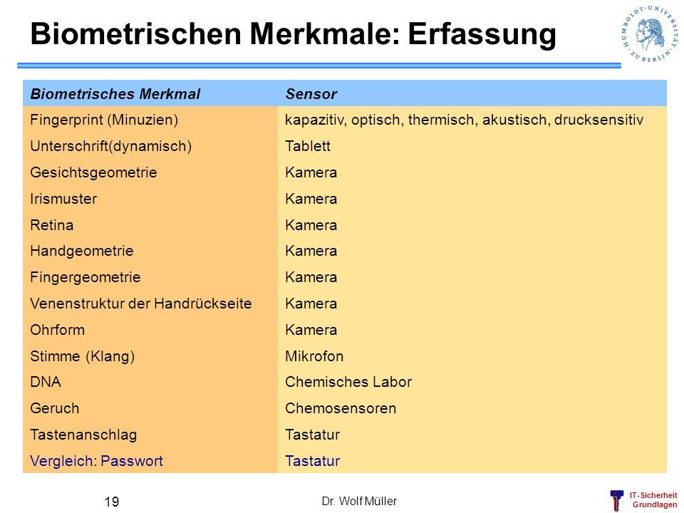 Biometrischen Merkmale: Erfassung