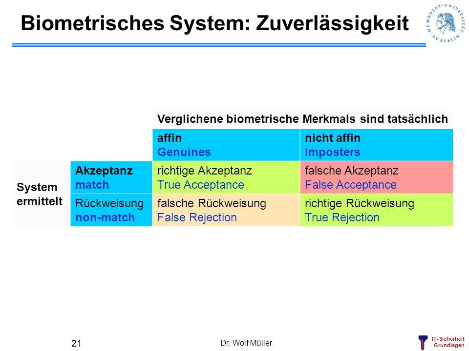 Biometrisches System: Zuverlässigkeit