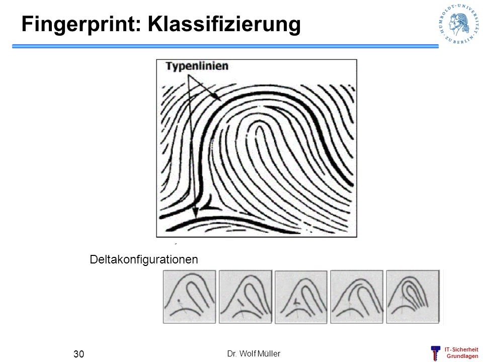 Fingerprint: Klassifizierung