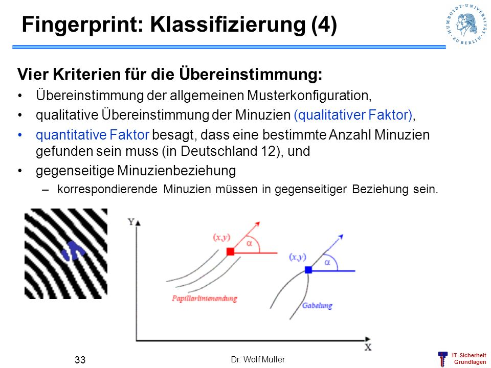 Fingerprint: Klassifizierung (4)