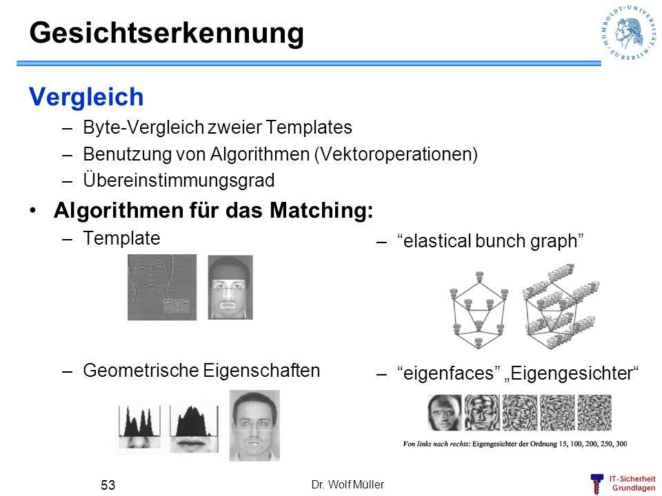 Gesichtserkennung Vergleich Algorithmen für das Matching: