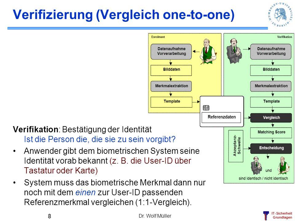 Verifizierung (Vergleich one-to-one)