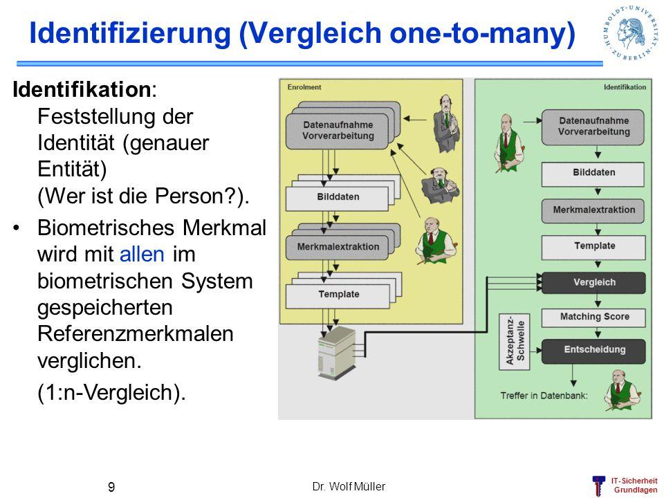 Identifizierung (Vergleich one-to-many)