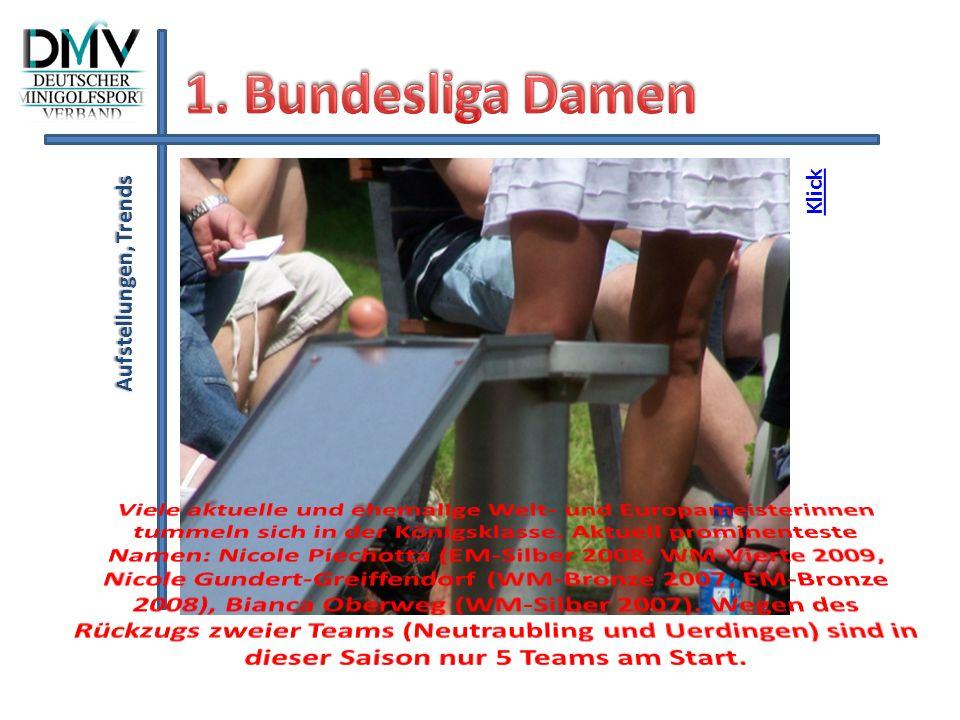 1. Bundesliga Damen Klick. Aufstellungen, Trends.