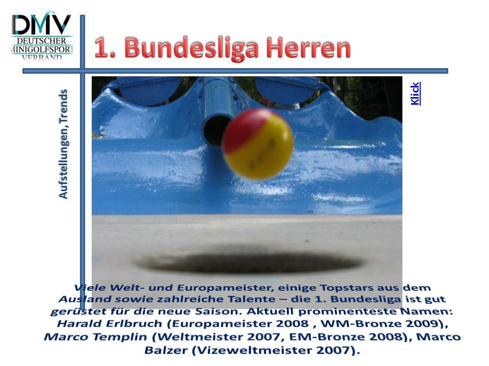 1. Bundesliga Herren Klick. Aufstellungen, Trends.