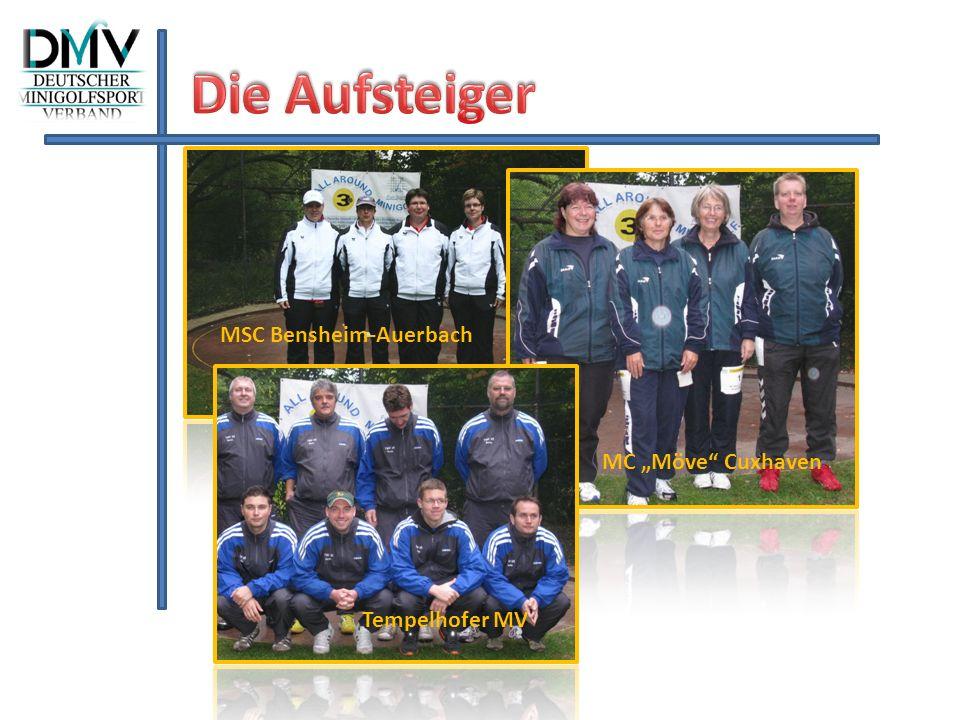 """Die Aufsteiger MSC Bensheim-Auerbach MC """"Möve Cuxhaven Tempelhofer MV"""