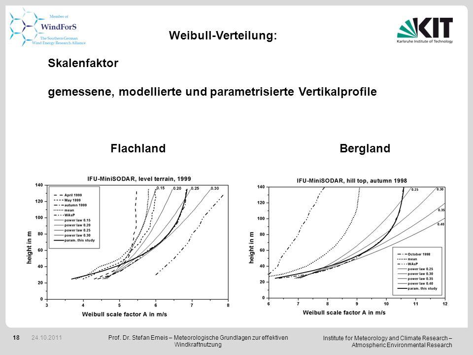 gemessene, modellierte und parametrisierte Vertikalprofile