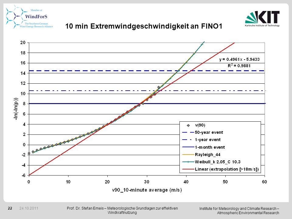 10 min Extremwindgeschwindigkeit an FINO1