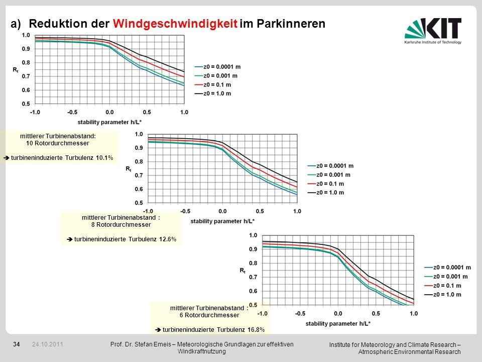 Reduktion der Windgeschwindigkeit im Parkinneren