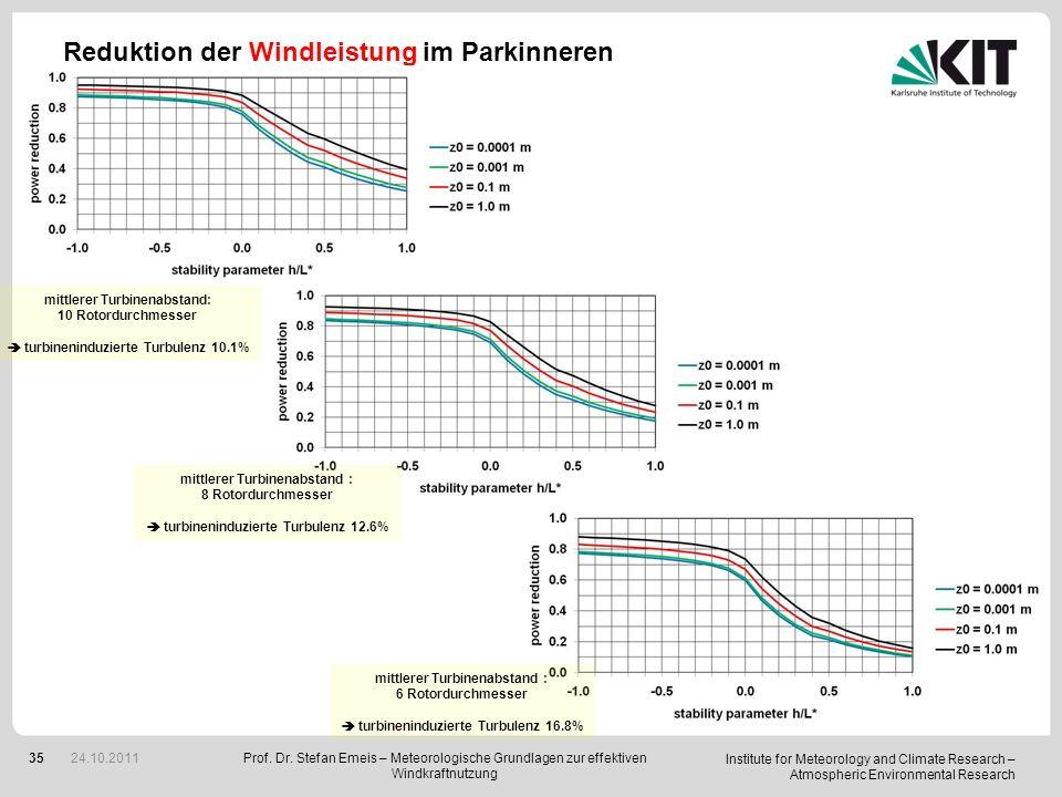 Reduktion der Windleistung im Parkinneren