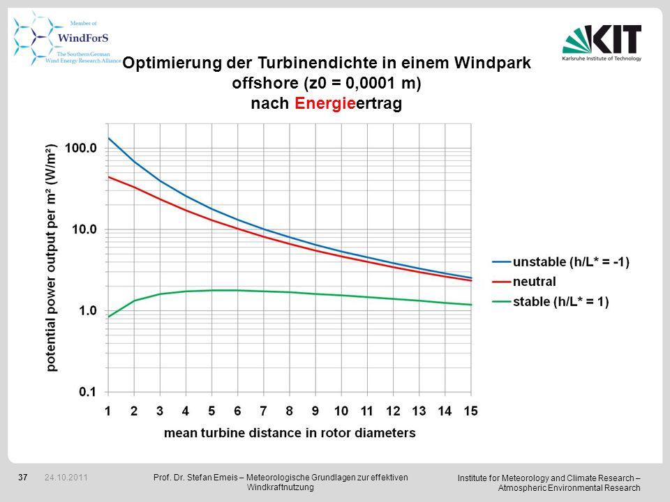 Optimierung der Turbinendichte in einem Windpark