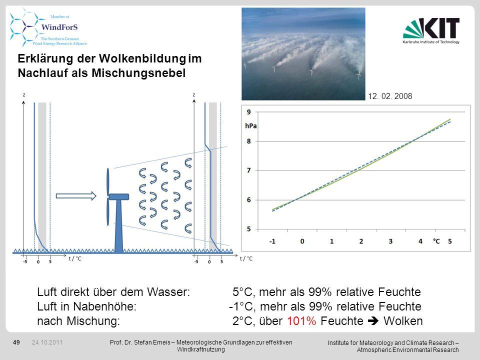 Erklärung der Wolkenbildung im Nachlauf als Mischungsnebel