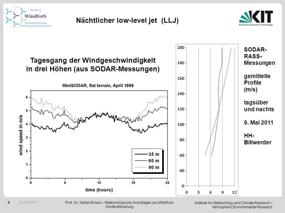 Tagesgang der Windgeschwindigkeit in drei Höhen (aus SODAR-Messungen)