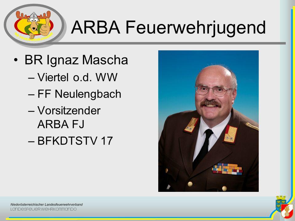 ARBA Feuerwehrjugend BR Ignaz Mascha Viertel o.d. WW FF Neulengbach