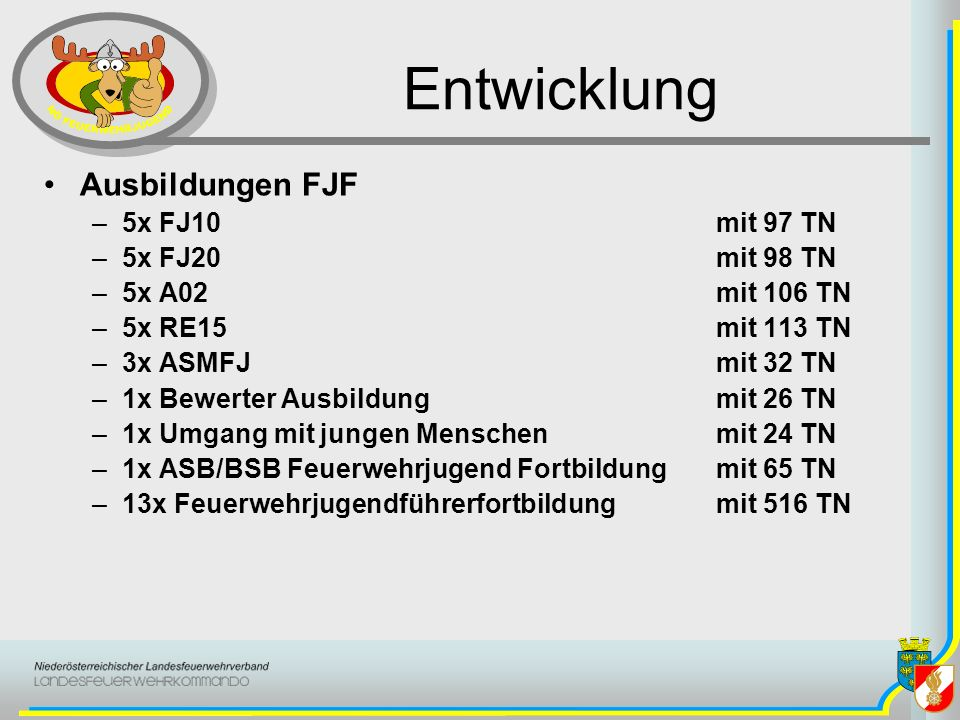 Entwicklung Ausbildungen FJF 5x FJ10 mit 97 TN 5x FJ20 mit 98 TN