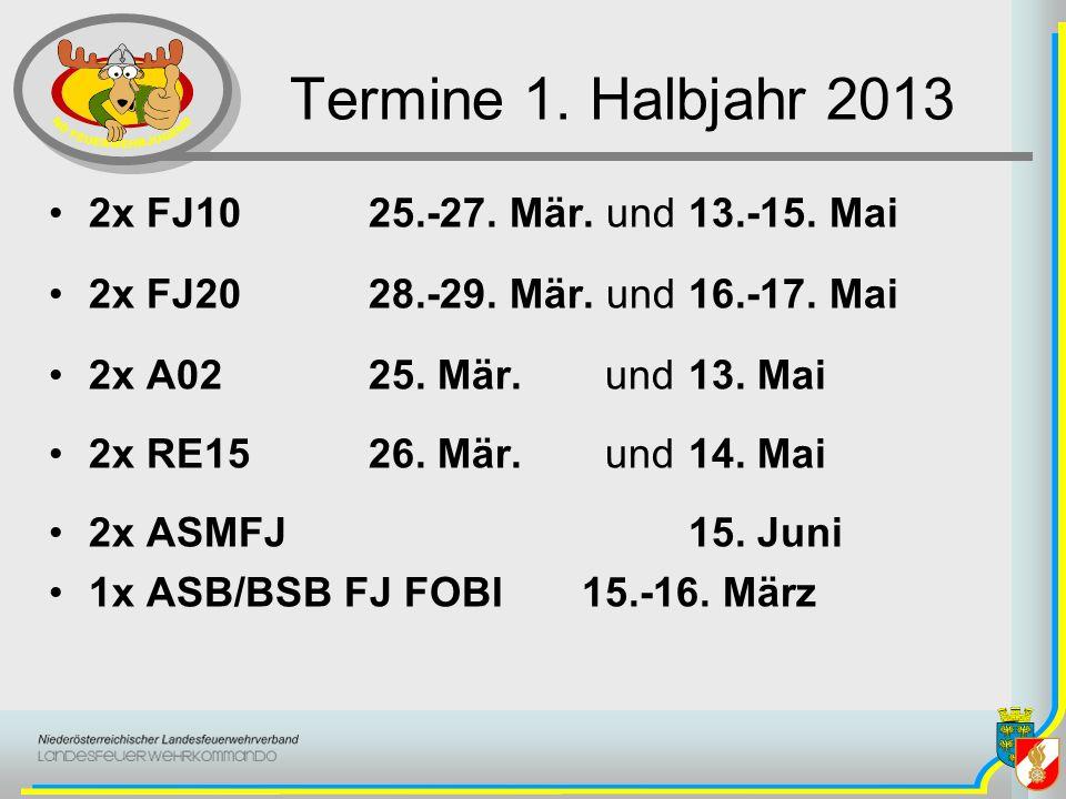 Termine 1. Halbjahr 2013 2x FJ10 25.-27. Mär. und 13.-15. Mai