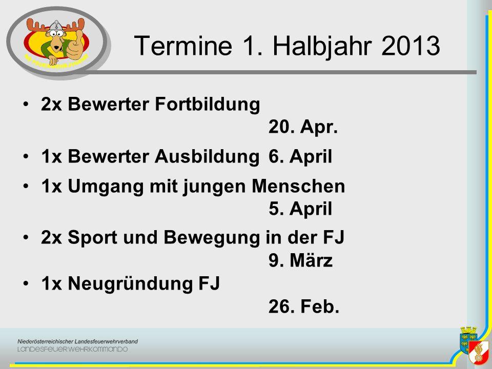 Termine 1. Halbjahr 2013 2x Bewerter Fortbildung 20. Apr.