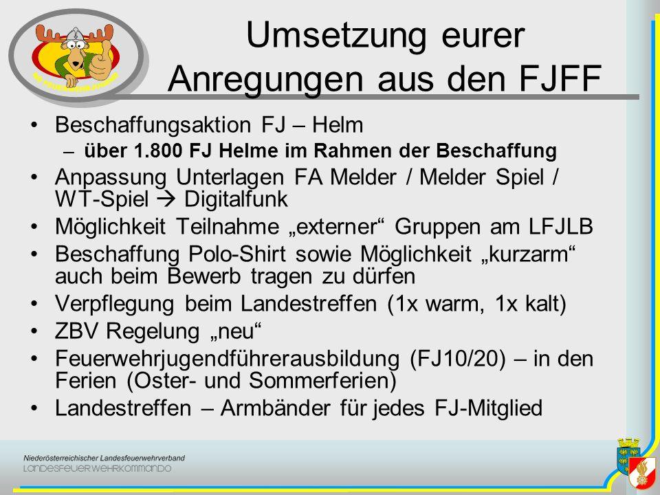 Umsetzung eurer Anregungen aus den FJFF