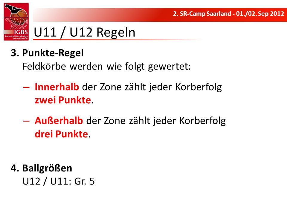 U11 / U12 Regeln Punkte-Regel Feldkörbe werden wie folgt gewertet: