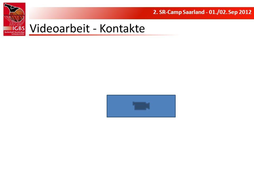 Videoarbeit - Kontakte