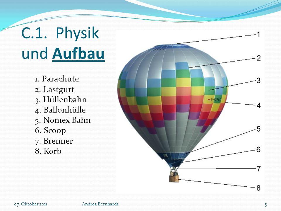 C.1. Physik und Aufbau 1. Parachute 2. Lastgurt 3. Hüllenbahn 4. Ballonhülle 5. Nomex Bahn 6. Scoop 7. Brenner 8. Korb.