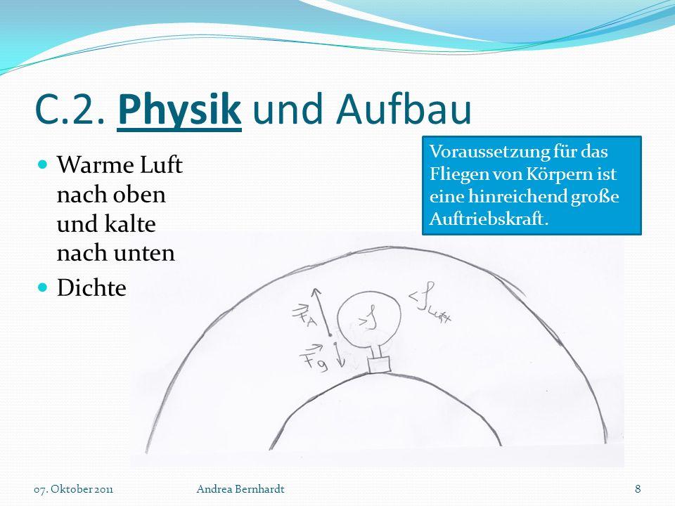 C.2. Physik und Aufbau Warme Luft nach oben und kalte nach unten