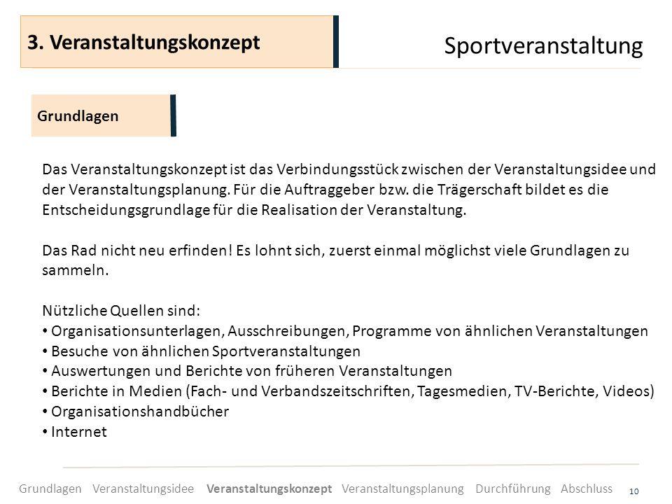 Sportveranstaltung 3. Veranstaltungskonzept Grundlagen