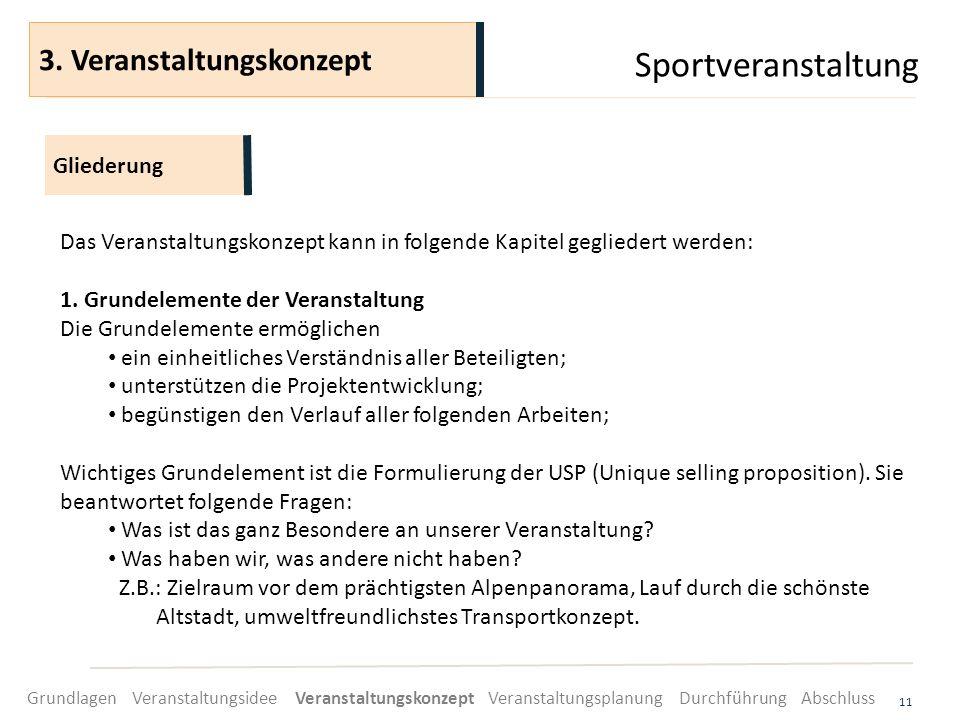 Sportveranstaltung 3. Veranstaltungskonzept Gliederung