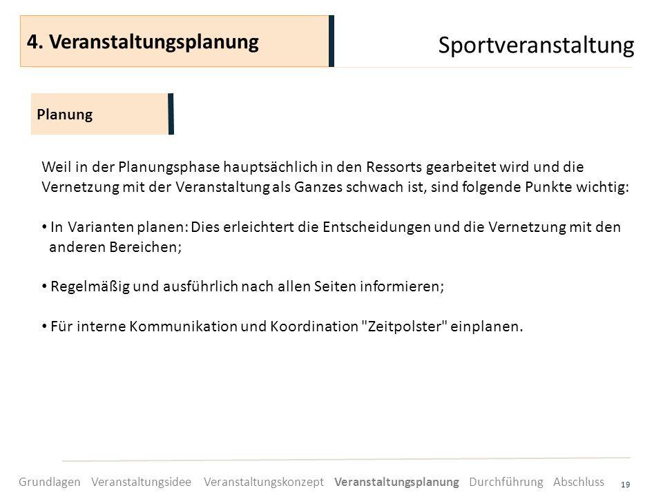 Sportveranstaltung 4. Veranstaltungsplanung Planung