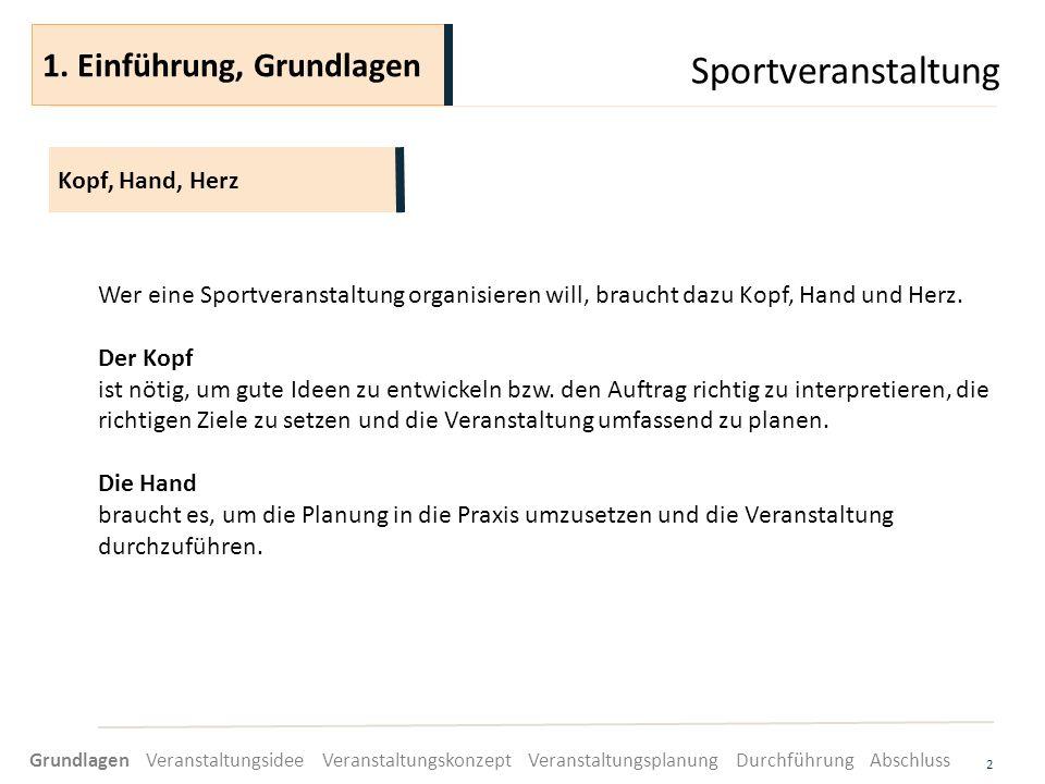 Sportveranstaltung 1. Einführung, Grundlagen Kopf, Hand, Herz