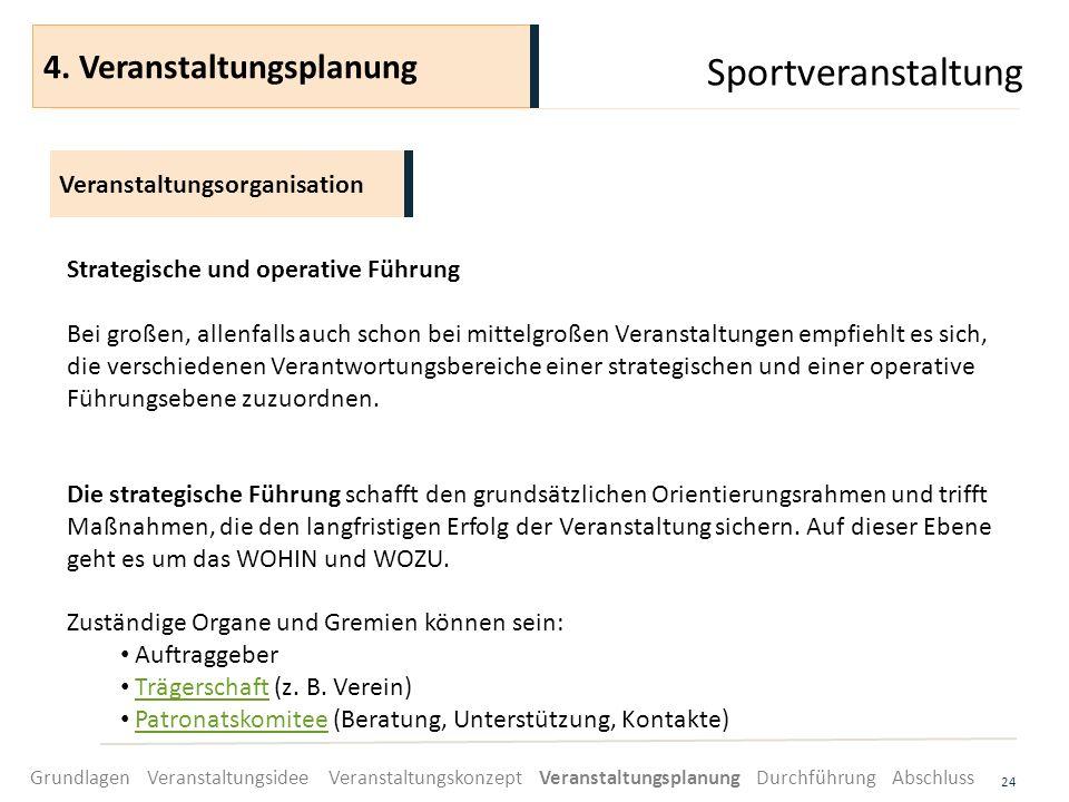 Sportveranstaltung 4. Veranstaltungsplanung Veranstaltungsorganisation