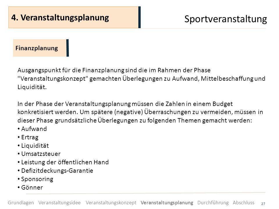 Sportveranstaltung 4. Veranstaltungsplanung Finanzplanung