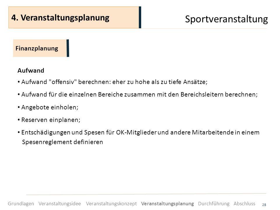 Sportveranstaltung 4. Veranstaltungsplanung Finanzplanung Aufwand