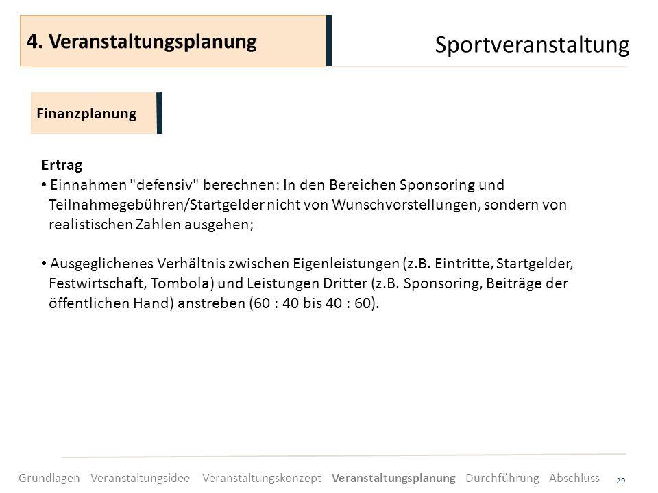 Sportveranstaltung 4. Veranstaltungsplanung Finanzplanung Ertrag