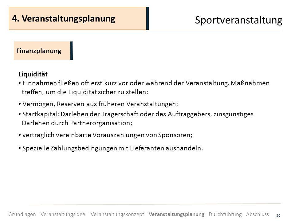 Sportveranstaltung 4. Veranstaltungsplanung Finanzplanung Liquidität