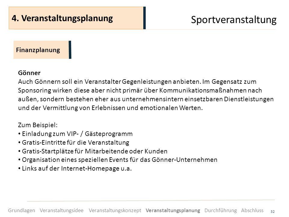 Sportveranstaltung 4. Veranstaltungsplanung Finanzplanung Gönner