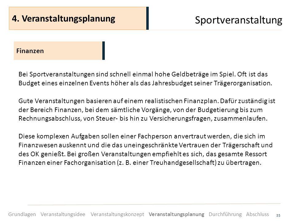 Sportveranstaltung 4. Veranstaltungsplanung Finanzen