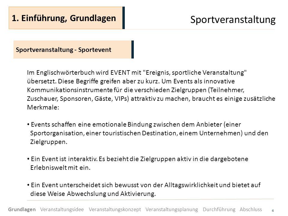 Sportveranstaltung 1. Einführung, Grundlagen
