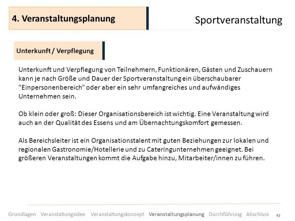 Sportveranstaltung 4. Veranstaltungsplanung Unterkunft / Verpflegung