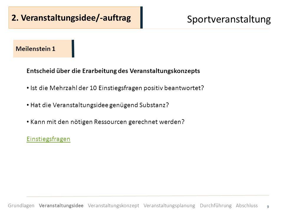 Sportveranstaltung 2. Veranstaltungsidee/-auftrag Meilenstein 1